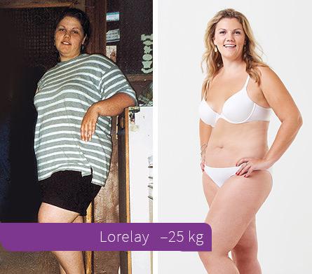 Wie kann ich 20 Kilo verlieren?